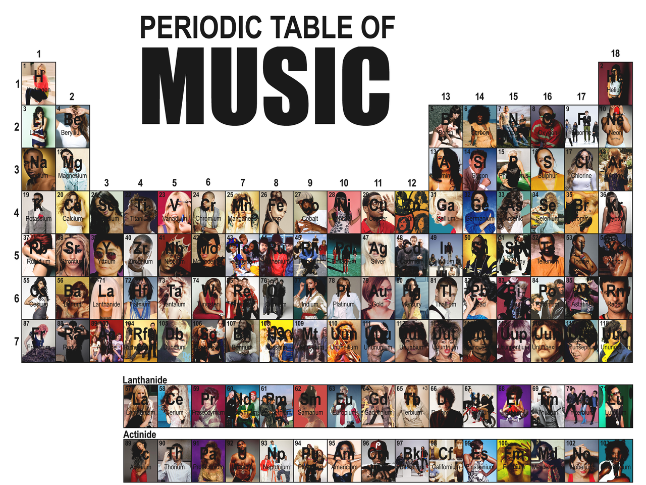 Periodic table of music chem station int ed gamestrikefo Images